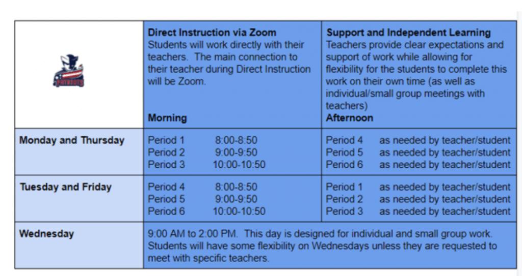 PVM Weekly Schedule