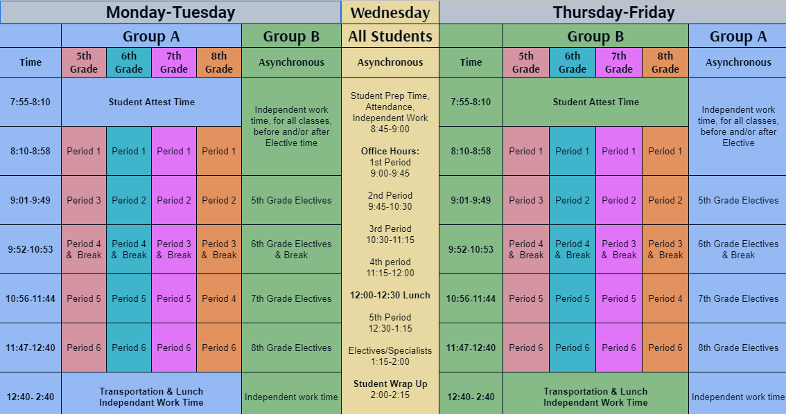 PVM Hybrid Schedule